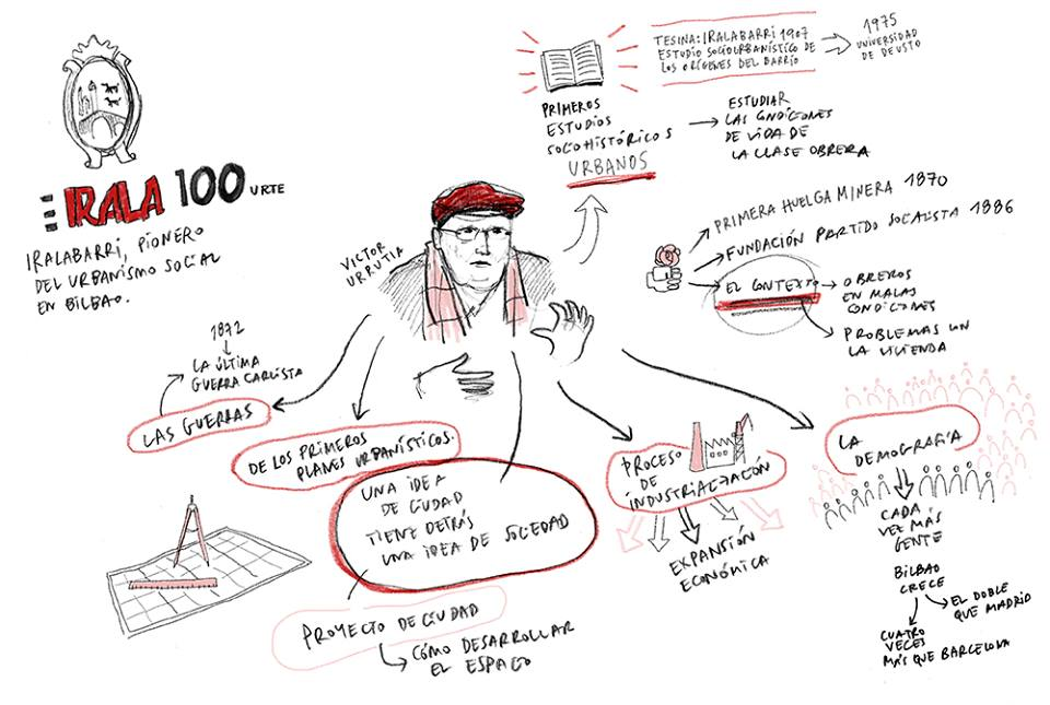 La charla de Victor Urrutia en imágenes